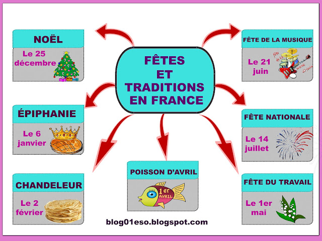 Święta we Francji - słownictwo 1 - Francuski przy kawie