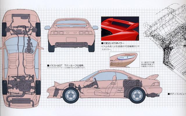 Toyota MR2 MK2 SW20 SW21 SW22 japoński sportowy samochód coupe JDM mid-ship mid-engine 日本車 トヨタ