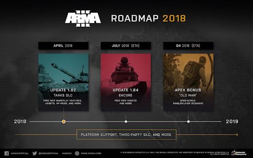 Arma3 2018年ロードマップ