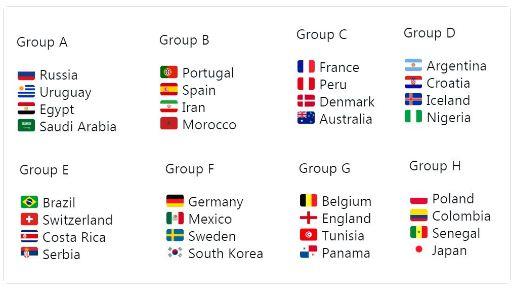 Grup Piala Dunia 2017