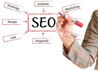 Bahaya Menerapkan SEO Blog yang Wajib Kamu Tahu