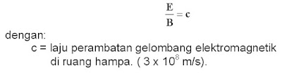 hubungan antara amplitudo medan listrik dan amplitudo medan magnet