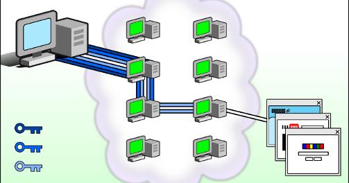 Encrypted tor browser hydra2web веб страницы tor browser гидра