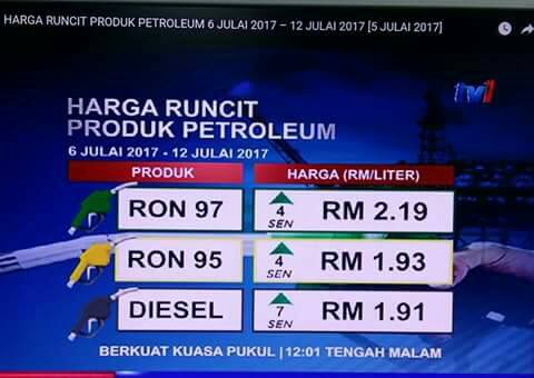 harga minyak baru, harga minyak mingguan, kpdnkk, baik buruk, minyak turun, seliter berapa rm, mac, april,june, jun, july, 2017, harga pasaran minyak dunia