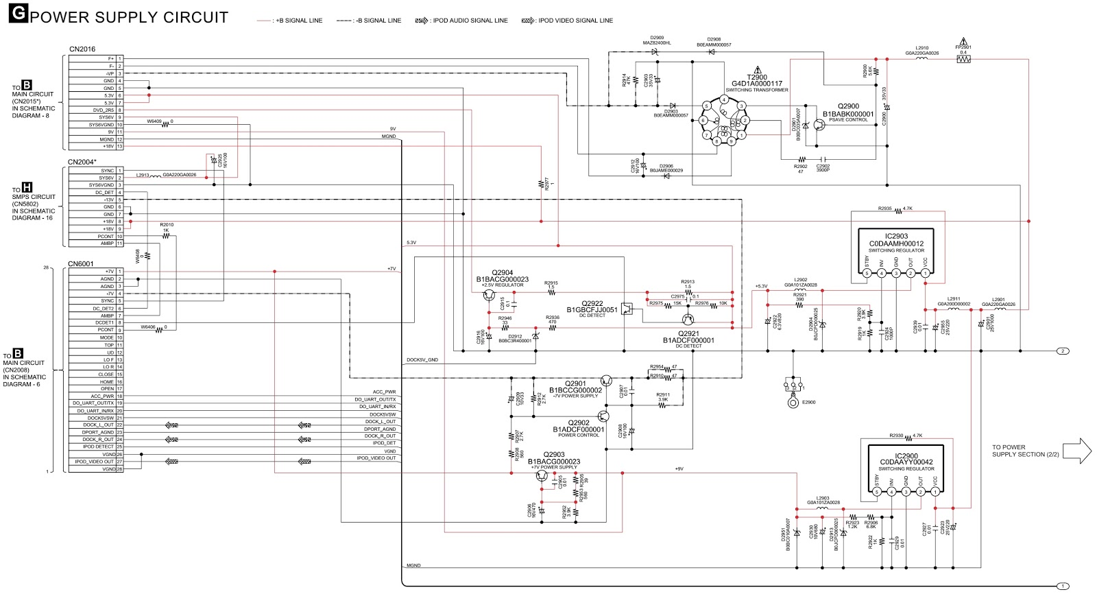 Panasonic HTS SA PT860E SMPS and Amplifier circuit diagram, power ...