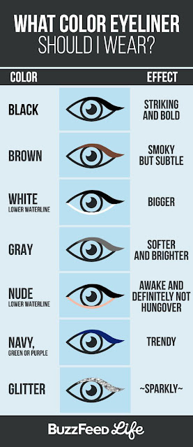 Tips for different colored eyeliners