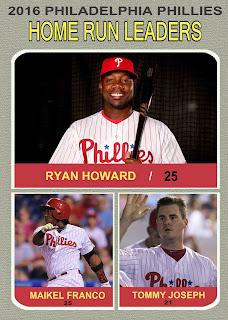2016 Chachi #67 Home Run Leaders – Howard, Franco, Joseph