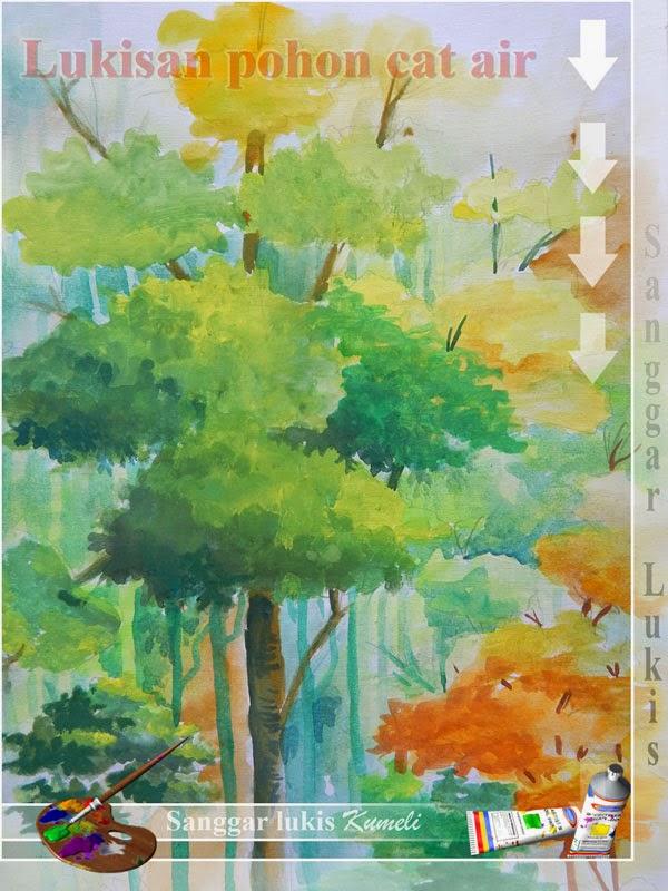 Gambar Lukisan Cat Air : gambar, lukisan, Contoh, Lukisan, Pemandangan, Menggunakan
