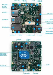 spesifikasi UP Squared Single Board Komputer