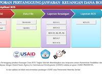 Download Aplikasi Pembuatan LPJ/SPJ BOS Terbaru