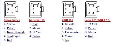 Petunjuk Pemasangan CDI Motor Honda