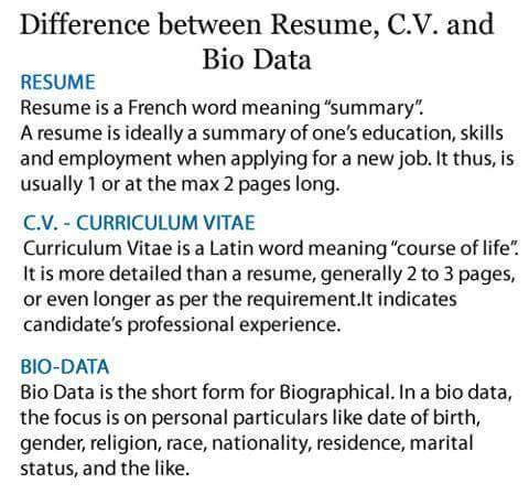 resume cv bio data