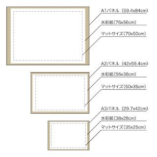 パネル張り水彩紙システム図解