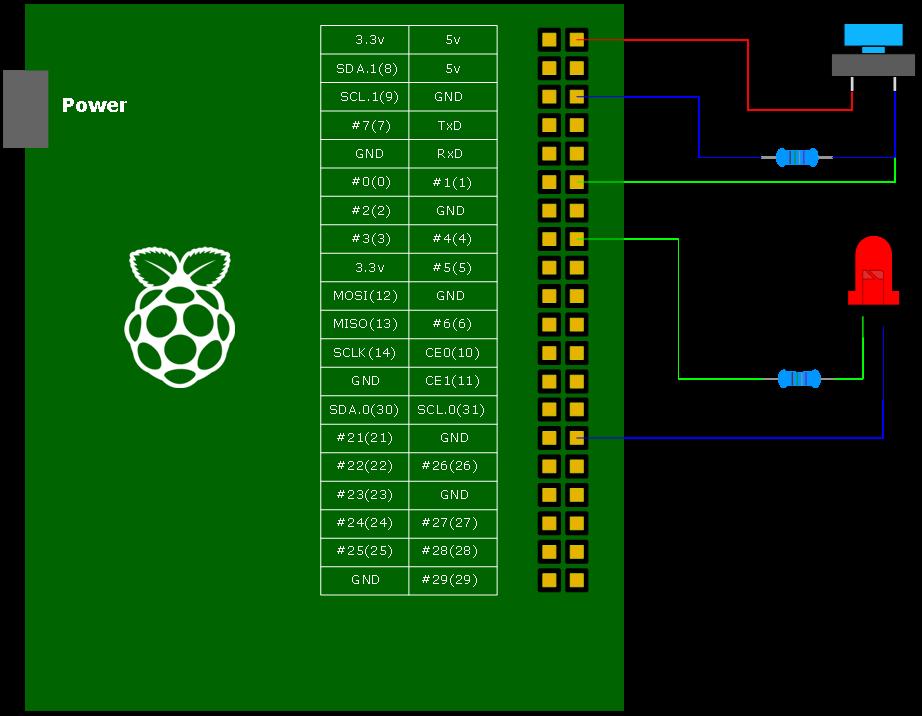 raspberry pi gpio input test with button   scwook