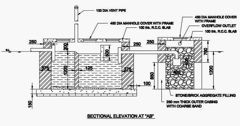 Septic tank design engineering society for Septic tank designs