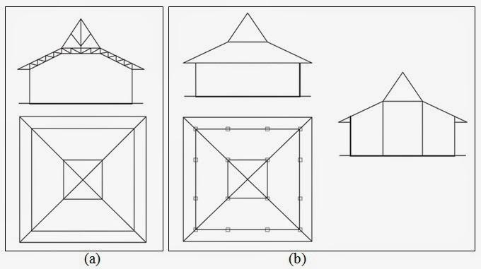 Image Result For Bentuk Atap Rumah Joglo