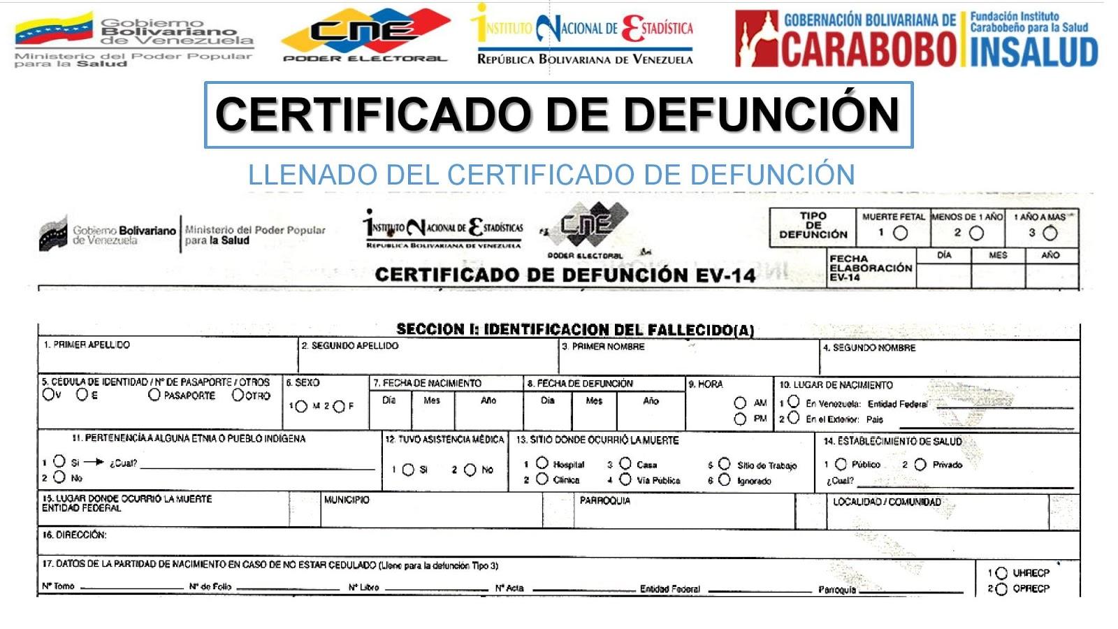 Moderno Certificado De Defunción De Ohio Festooning - Certificado ...