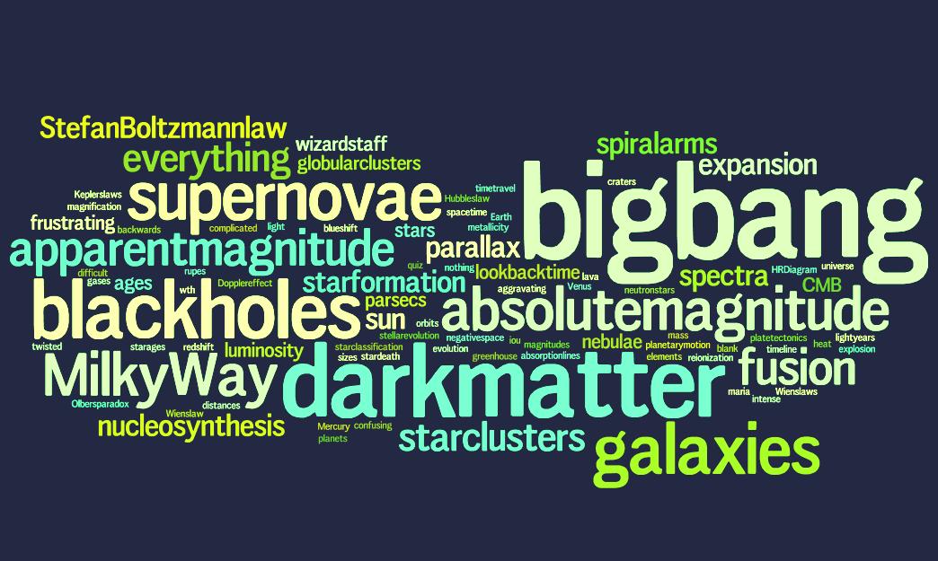 Astronomy essay, need help!?