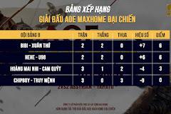 Tường thuật ngày thi đấu thứ hai AoE MAXHOME Đại Chiến: Cục diện an bài