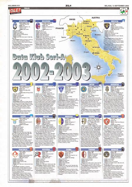 ITALIA: DATA KLUB SERI-A 2002-2003