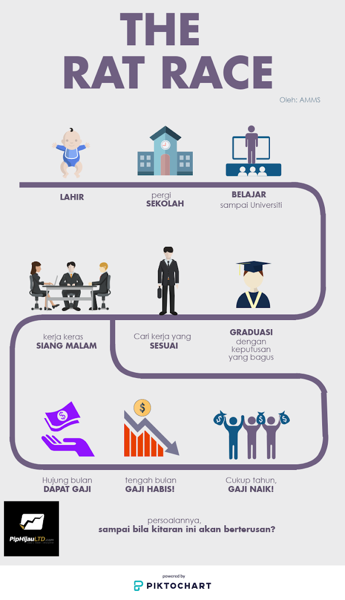 Silibus Yang Tertinggal - Part 1 : The Rat Race