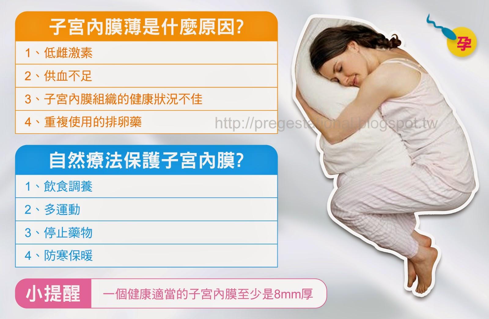 【備孕常見Q&A】吃排卵藥會影響內膜厚度嗎?