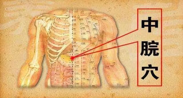 這些穴位,常按增強免疫力(保健穴)