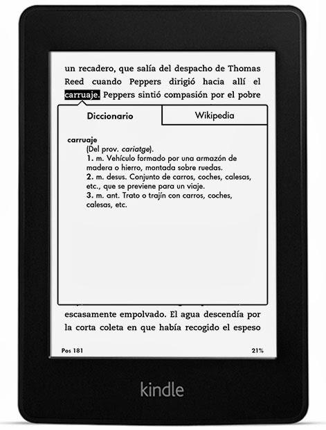 Kindle Vs Sony Reader: Mucho Cierzo