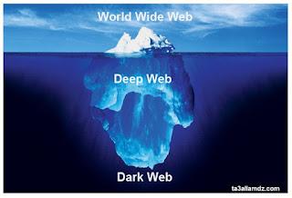 طريقه الدخول للإنترنت المظلم من هاتفك الاندرويد