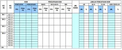 Urutan Cara Atau Juknis Menentukan Kriteria Ketuntasan Minimal KKM dan Unduh Aplikasi KKM Kurikulum 2013 Terbaru seo sunda