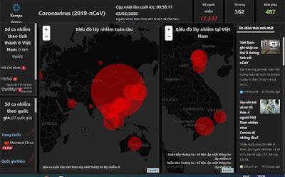 Trang web uy tín theo dõi mọi diễn biến về Virus corona tại Việt Nam và trên thế giới