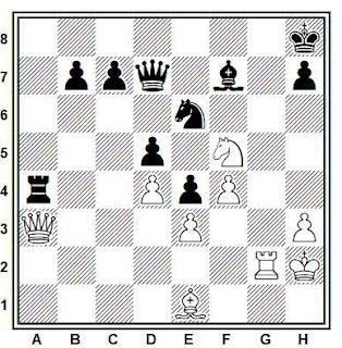 Posición de la partida de ajedrez Aubriot - Favre (Lyon, 1980)