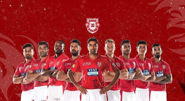 VIVO IPL 2021: Full players list of KINGS XI PUNJAB