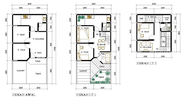 konsep interior rumah minimalis, konsep rumah minimalis jepang, konsep rumah minimalis klasik, konsep rumah minimalis 3 kamar, konsep rumah minimalis 1 lantai, konsep rumah minimalis 2015, konsep rumah minimalis 2 lantai