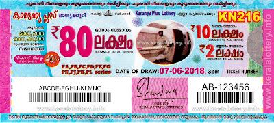 """KeralaLottery.info, """"kerala lottery result 7 6 2018 karunya plus kn 216"""", karunya plus today result : 7-6-2018 karunya plus lottery kn-216, kerala lottery result 07-06-2018, karunya plus lottery results, kerala lottery result today karunya plus, karunya plus lottery result, kerala lottery result karunya plus today, kerala lottery karunya plus today result, karunya plus kerala lottery result, karunya plus lottery kn.216 results 7-6-2018, karunya plus lottery kn 216, live karunya plus lottery kn-216, karunya plus lottery, kerala lottery today result karunya plus, karunya plus lottery (kn-216) 07/06/2018, today karunya plus lottery result, karunya plus lottery today result, karunya plus lottery results today, today kerala lottery result karunya plus, kerala lottery results today karunya plus 7 6 18, karunya plus lottery today, today lottery result karunya plus 7-6-18, karunya plus lottery result today 7.6.2018, kerala lottery result live, kerala lottery bumper result, kerala lottery result yesterday, kerala lottery result today, kerala online lottery results, kerala lottery draw, kerala lottery results, kerala state lottery today, kerala lottare, kerala lottery result, lottery today, kerala lottery today draw result, kerala lottery online purchase, kerala lottery, kl result,  yesterday lottery results, lotteries results, keralalotteries, kerala lottery, keralalotteryresult, kerala lottery result, kerala lottery result live, kerala lottery today, kerala lottery result today, kerala lottery results today, today kerala lottery result, kerala lottery ticket pictures, kerala samsthana bhagyakuriabout kerala lottery"""