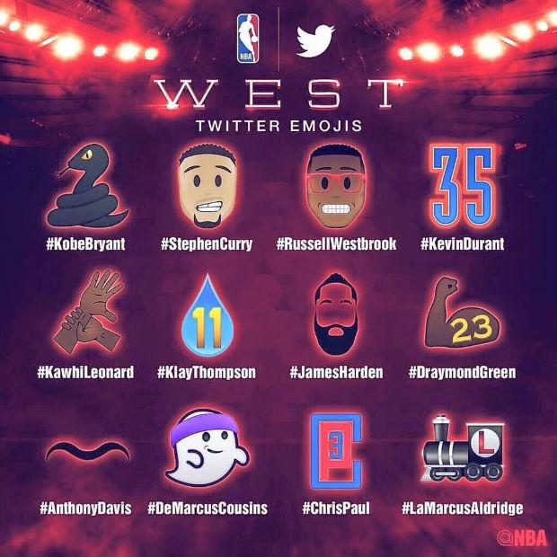 Emoticones des joueurs sélectionnés dans la conférence Ouest du All Star Game NBA 2016