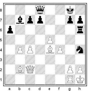 Posición de la partida de ajedrez Sridhar - Prasad (Inglaterra, 1991)