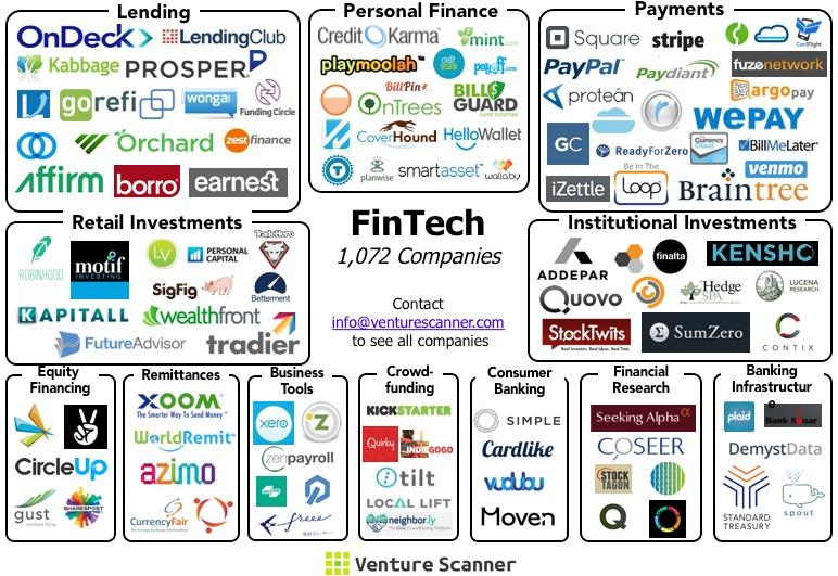 最近熱門的「fintech」,怎麼都沒有提到日本 |數位時代