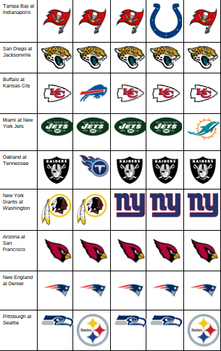 Smeltzer on Sports : NFL Week 12 Preview/Predictions