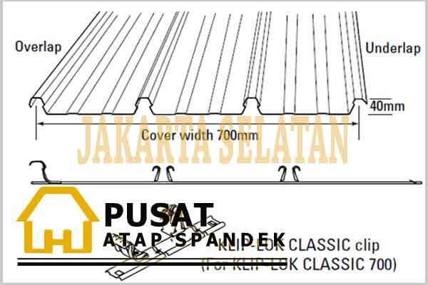 Harga Spandek Kliplok Jakarta Selatan, Harga Atap Spandek Kliplok Jakarta Selatan, Harga Atap Spandek Kliplok Jakarta Selatan Per Meter 2019
