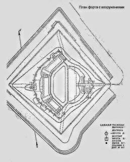 Тараканов. Форт. План форта