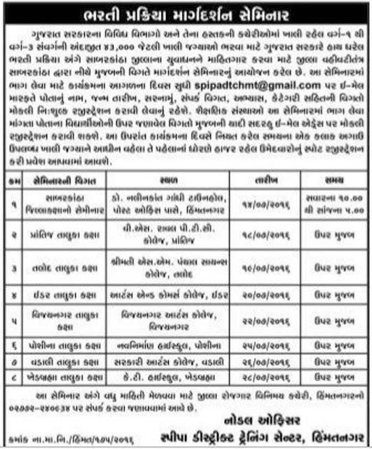 "SPIPA Surendranagar Dwara Vividh Jagyao ni Bharti Ange ""Margdarshan Seminar"""