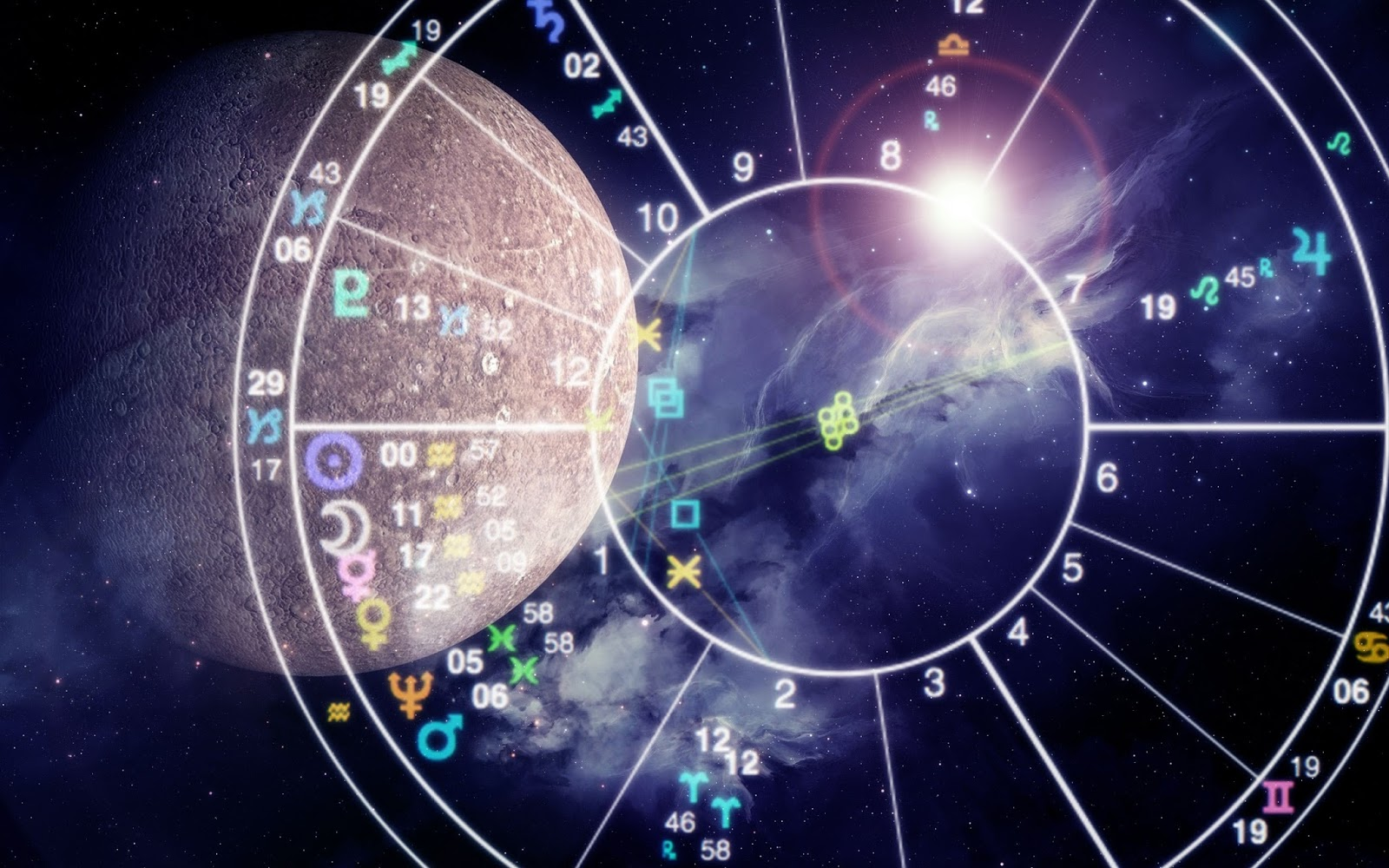 Daily Horoscope April 5th 2018 Daily Weekly Monthly Horoscope