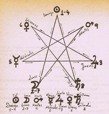Cuál Es El Significado De Los Tatuajes De Estrellas