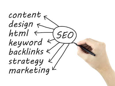 Iamdoingseo-strategies-for-optimizing-keywords-for-content