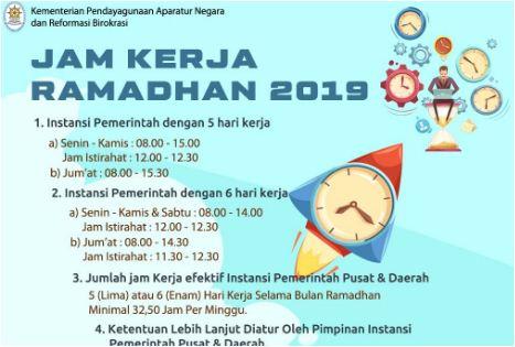 Jam Kerja PNS Bulan Ramadhan 2019