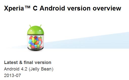 Sony Xperia C Update