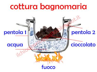 Perchè si chiama cottura a bagnomaria?
