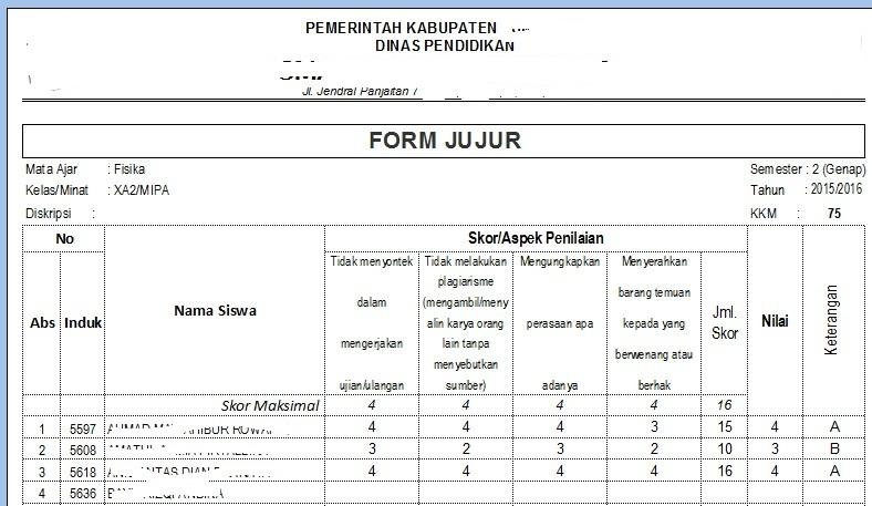 Format Rubrik Penilaian Guru Paud
