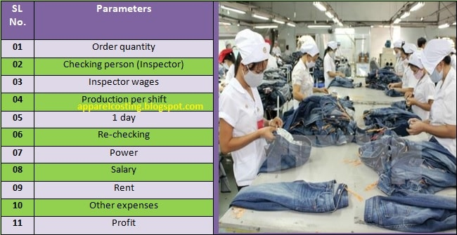 Apparel inspection cost calculation process